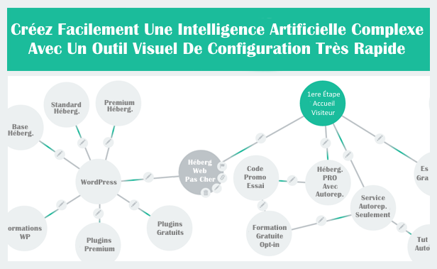 Mutiples Configurations Du Plug-in